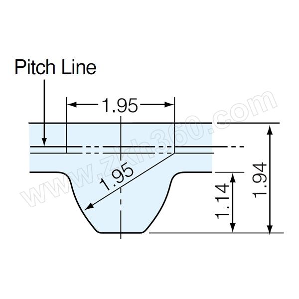 MITSUBOSHI/三星 S3M型圆弧齿同步带 100S3M573 1条